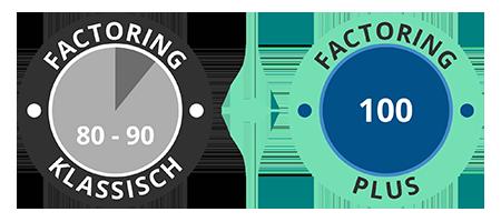 Factoring klassisch im Vergleich zu Factoring 100 PLUS
